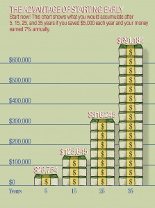 financial planning facts gov infographic