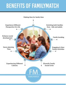 How To Build a Bond That Lasts With FamilyMatch – Expressive Mom