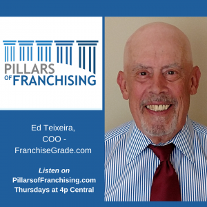 Pillars of Franchising - Ed Teixeira - FranchiseGrade.com