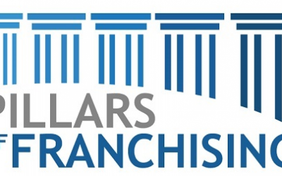 All You Ever Wanted to Know about Franchising but Were Afraid to Ask. – Pillars of Franchising