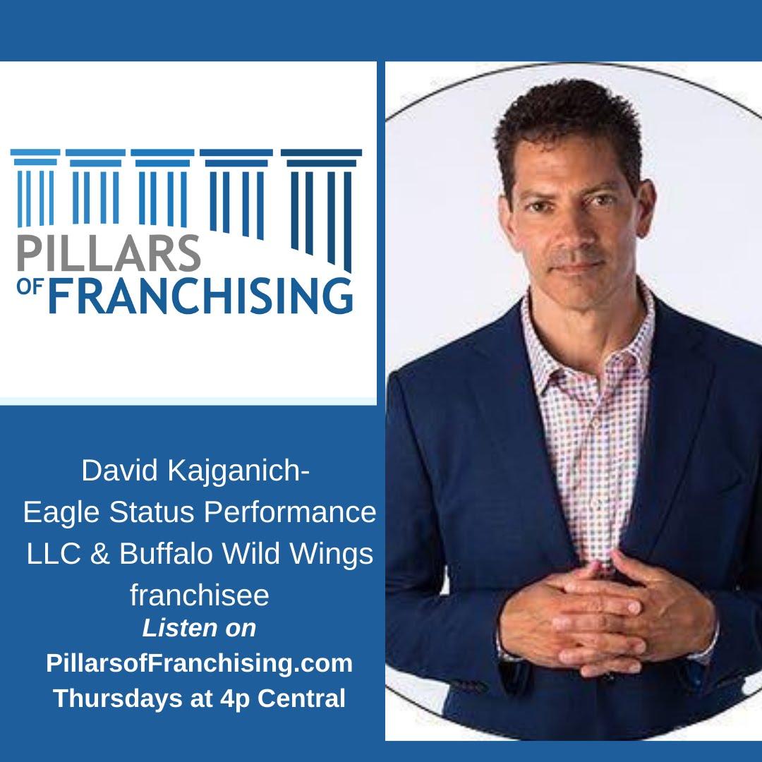 Pillars of Franchising -David Kajganich - Buffalo Wild Wings Franchisee and Eagle Status Performance - franchise territory size